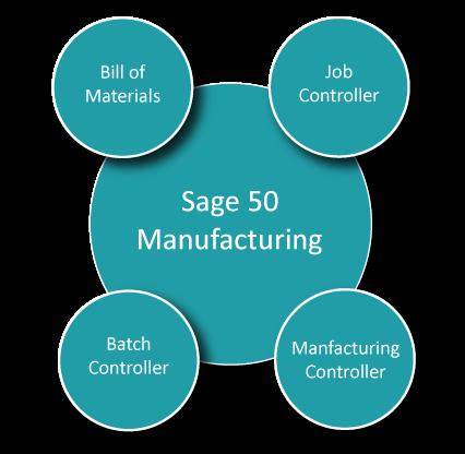 sage 50 manufacturing
